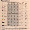 Mercato immobiliare spagnolo, tassi mutui a confronto