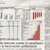 Mercato della pubblicità in Spagna, solo Internet cresce
