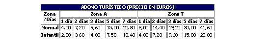 tabella-costo-abbonamento-turistico-metro-madrid.jpg