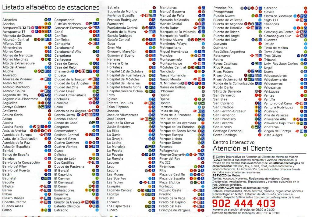 Trovare le coincidenze e il numero delle stazioni della metro di madrid