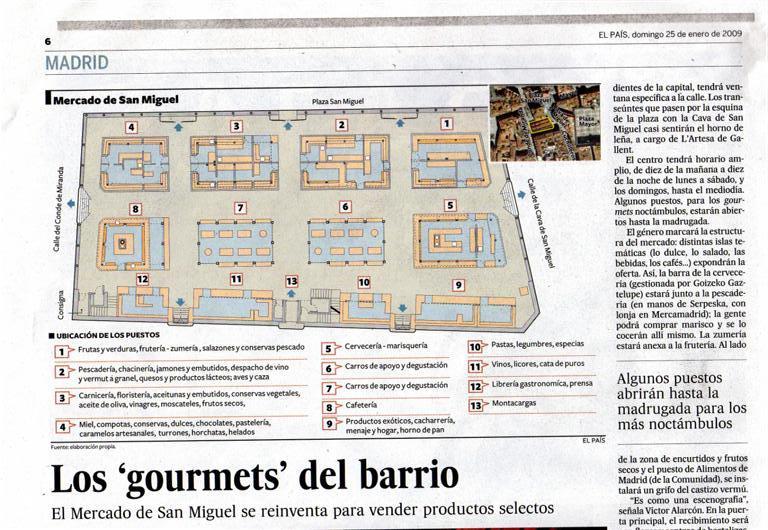 Nuovo Mercado de San Miguel Madrid
